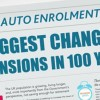 Are You At Risk Of A Pensions Auto-Enrolment Fine?